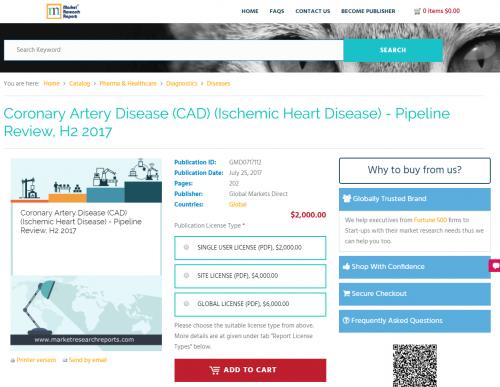Coronary Artery Disease (CAD) (Ischemic Heart Disease)'