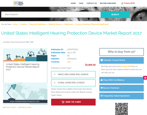 United States Intelligent Hearing Protection Device Market'