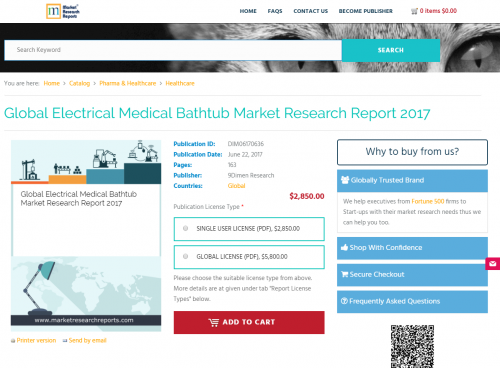 Global Electrical Medical Bathtub Market Research Report'