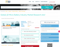 Global 3D Micro Battery Industry Market Research 2017