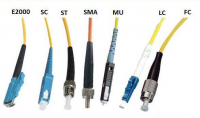 Optical Fiber Patch Cord Market