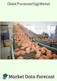 Global Processed Egg Market