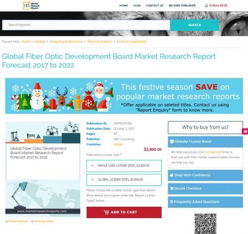 Global Fiber Optic Development Board Market Research Report'