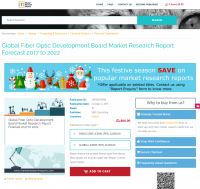 Global Fiber Optic Development Board Market Research Report