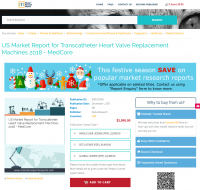 US Market Report for Transcatheter Heart Valve Replacement