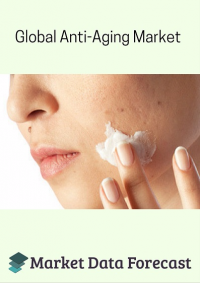 Global Anti-Aging Market
