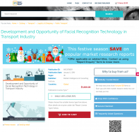 Development and Opportunity of Facial Recognition Technology