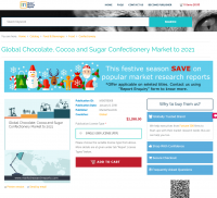 Global Chocolate, Cocoa and Sugar Confectionery Market 2021