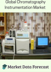 Chromatography Instrumentation Market