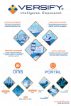 Versify OMS & PORTAL Workflows for the Energy Indust'