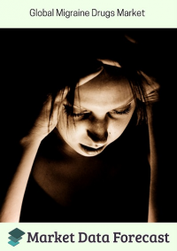 Global Migraine Drug Market