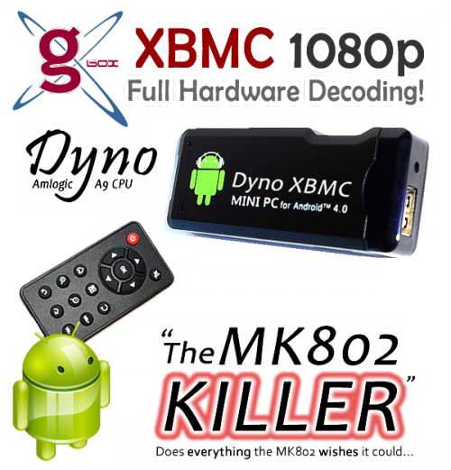 Android TV Box'