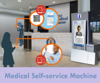 Medical Self-service Machine Market