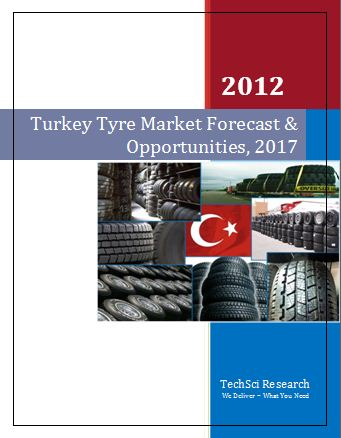 Turkey Tire'