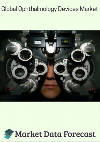 Global Ophthalmology Devices Market