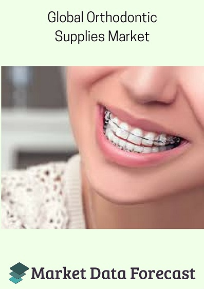 Orthodontic Supplies Market'