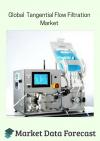 Global Tangential Flow filtration Market'