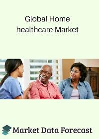 Home Healthcare Market'