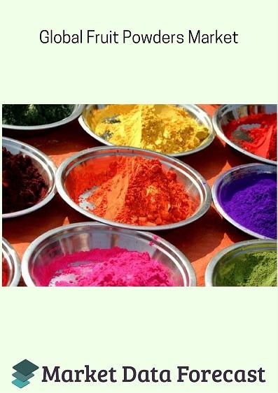 Global Fruit Powders Market'
