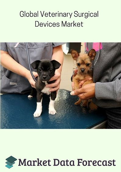 Global Veterinary Surgical Devices Market'