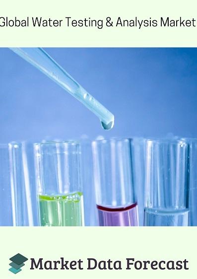 Water Testing And Analysis Market'