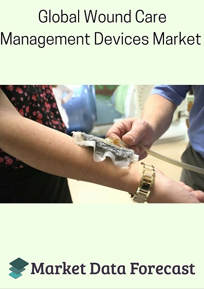 Wound Care Management Devices Market'
