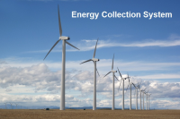 Energy Collection System market