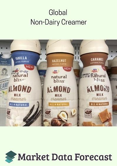Global Non-Dairy Creamer Market'