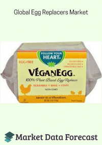 Global Egg Replacers Market