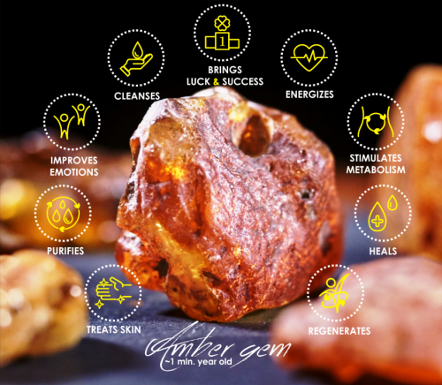 Amber gem 9 features'