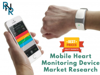Mobile Heart Monitoring Device market