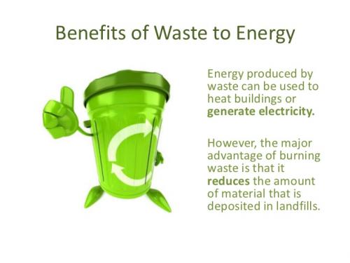 Waste-To-Energy market'