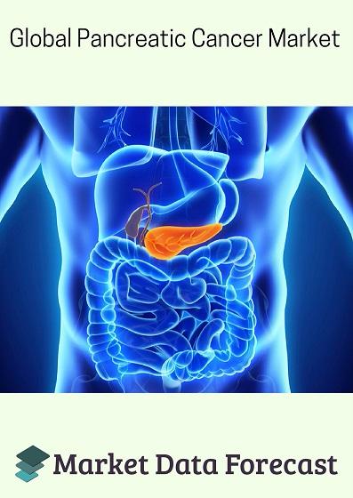 Pancreatic Cancer Therapeutics Market'