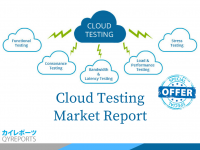 Cloud Testing market