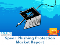 Spear Phishing Protection Market