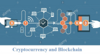 Cryptocurrency and Blockchain market