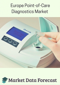 Europe Point-Of-Care Diagnostics Market