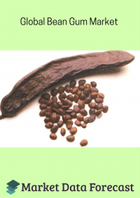Global Bean Gum Market
