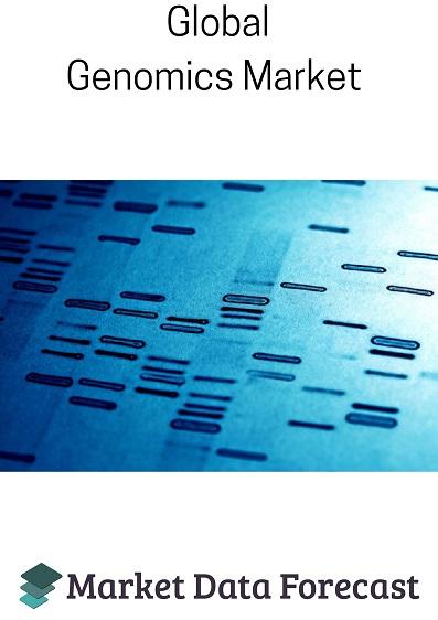 Genomics Market'