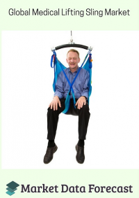 Global Medical Lifting Sling Market