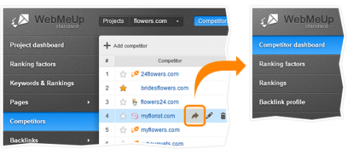 Competitors dashboard in WebMeUp online SEO tools'