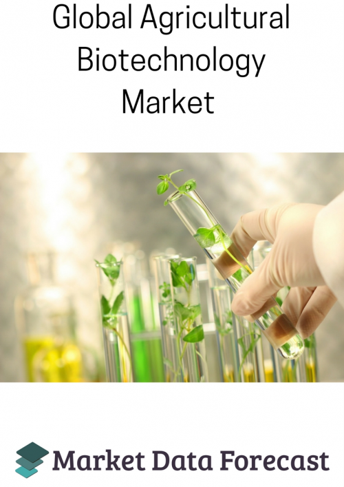 Global Agricultural Biotechnology Market'