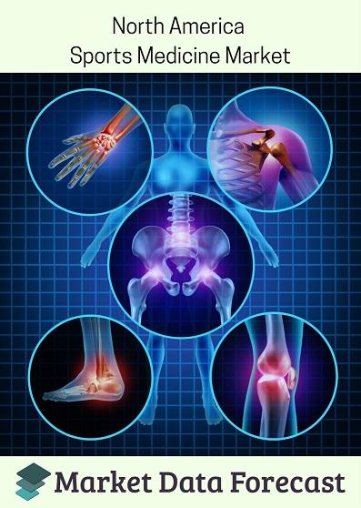 North American Sports Medicine Market'