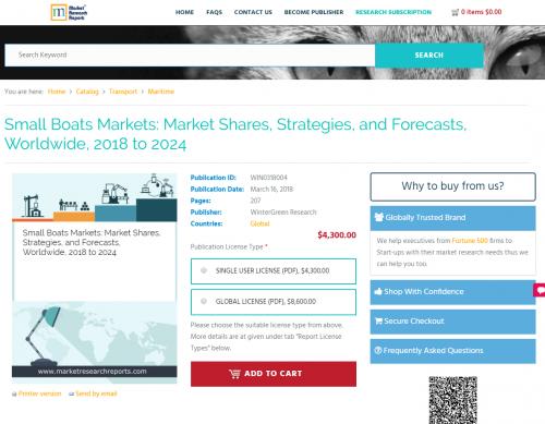 Small Boats Markets: Market Shares, Strategies, and Forecast'