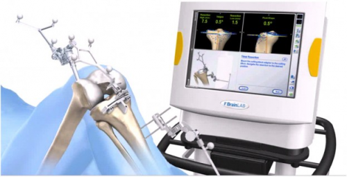 Computer-assisted Surgical Systems market'