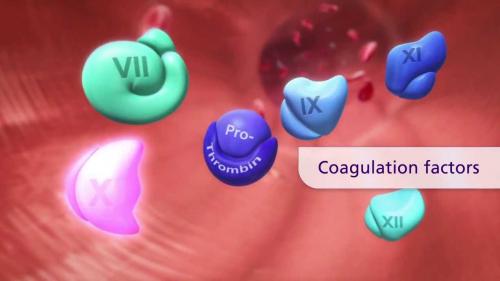 Blood Coagulation Factor market'