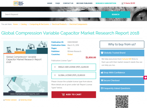 Global Compression Variable Capacitor Market Research Report'