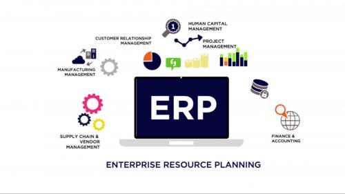 Enterprise Resource Planning market'