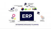 Enterprise Resource Planning market