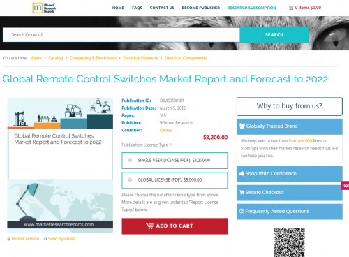 Global Remote Control Switches Market Report and Forecast'